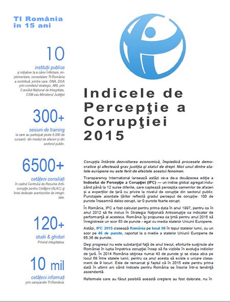 CPI2015